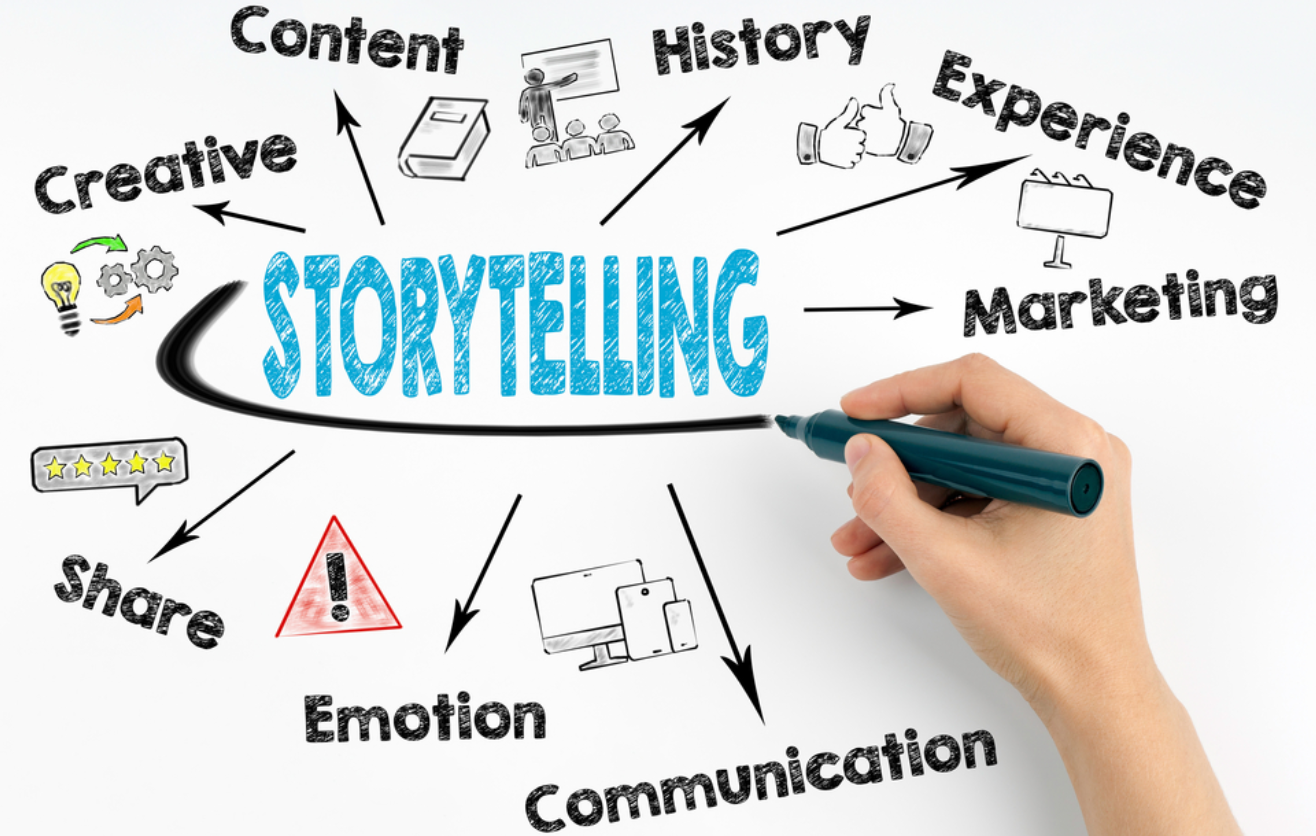 peranan story telling dalam digital marketing